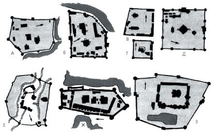 Схемы планов монастырских