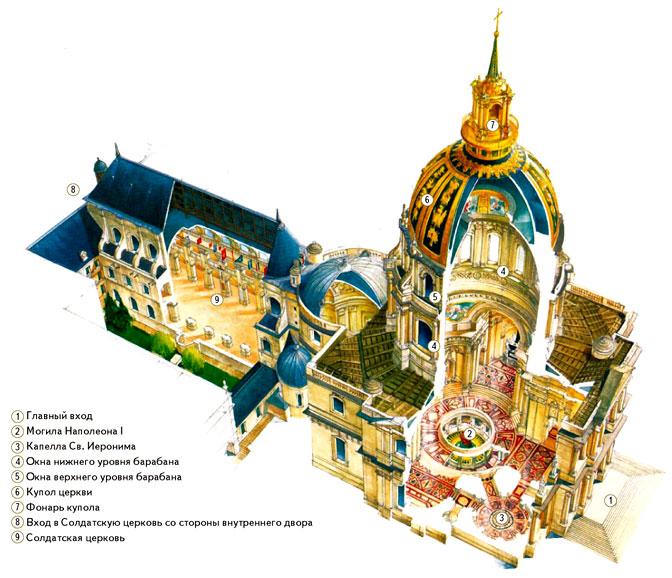 Собор Святого Людовика Дома